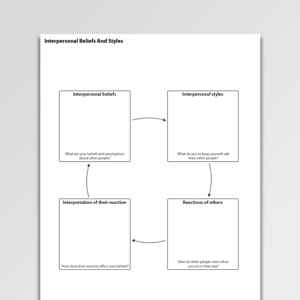 Interpersonal Beliefs And Styles CBT Worksheet