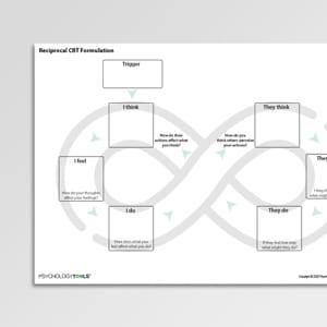 Reciprocal CBT Formulation CBT Worksheet