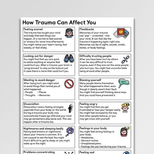 How trauma can affect you