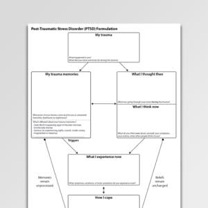 Post Traumatic Stress Disorder (PTSD) Formulation